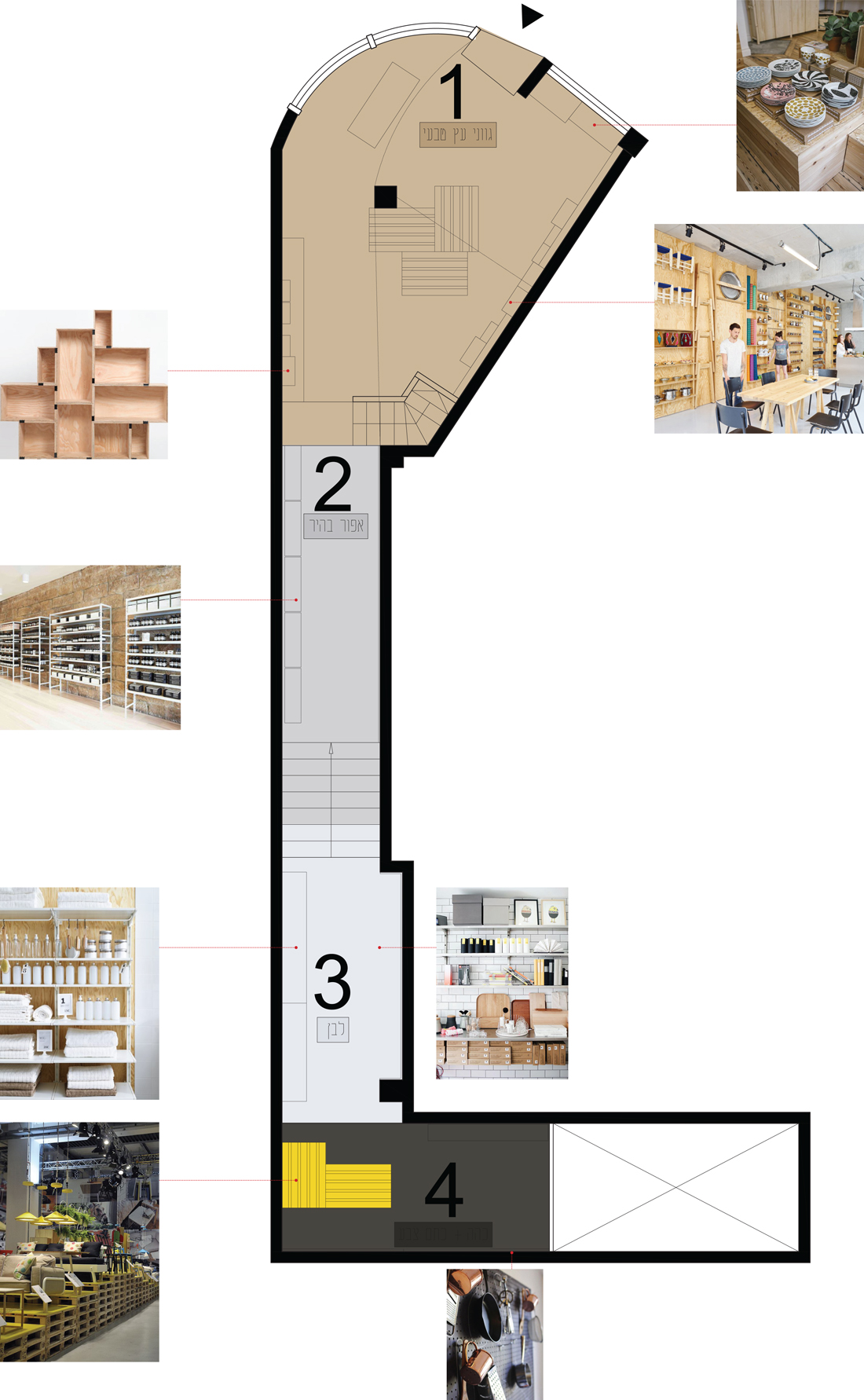 store plan